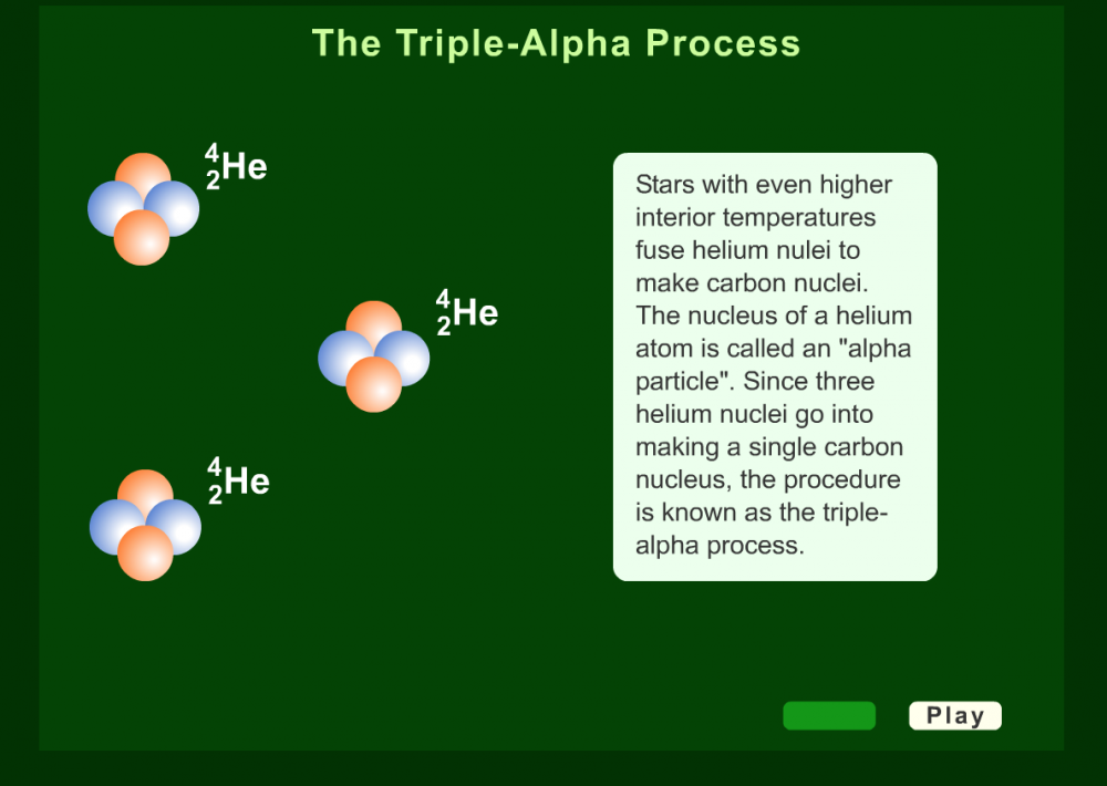 The Triple-Alpha Process Tutorial