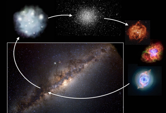 Uncertainties in Galactic Chemical Evolution Models
