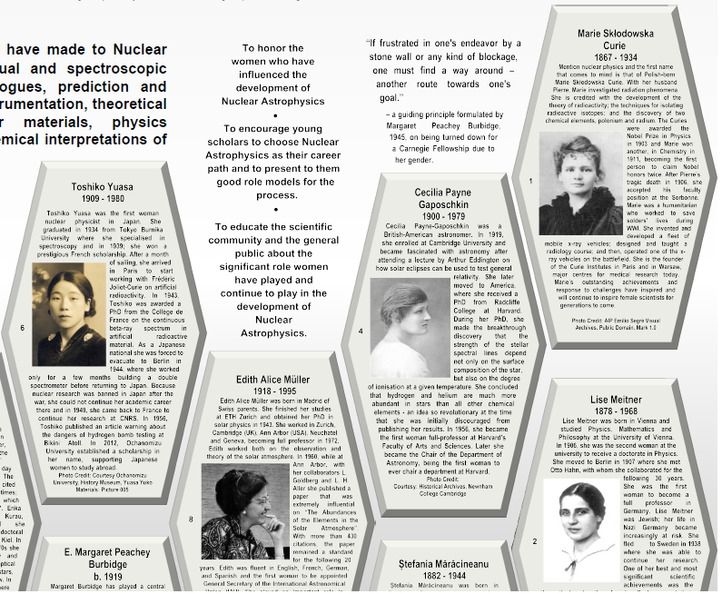Poster of Women Scientist Who Made Nuclear Astrophysics