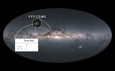Astrophysicists Discover the Most Metal-poor Globular Cluster in the Milky Way's Interior